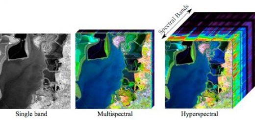 съемки поверхности Земли