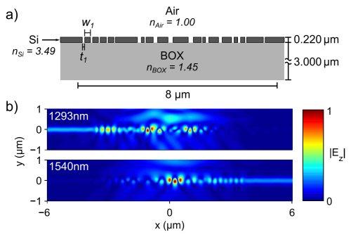рассчитать элементы нанофотонных микропроцессоров