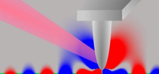 функционирующие плазмонные чипы