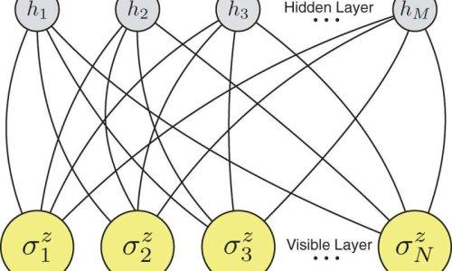 Модель квантовой системы